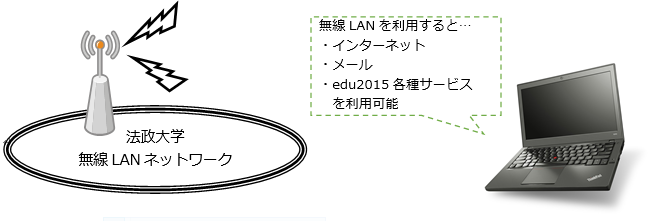 wifiguide_01.PNG